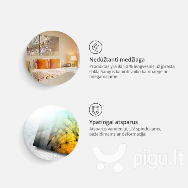 Akrilo stiklo paveikslas - Platinum Map [Glass] atsiliepimas