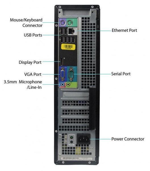 Dell Optiplex DT 790 i5-2400S 16GB 960GB SSD 2TB HDD Windows 10 Pro kaina